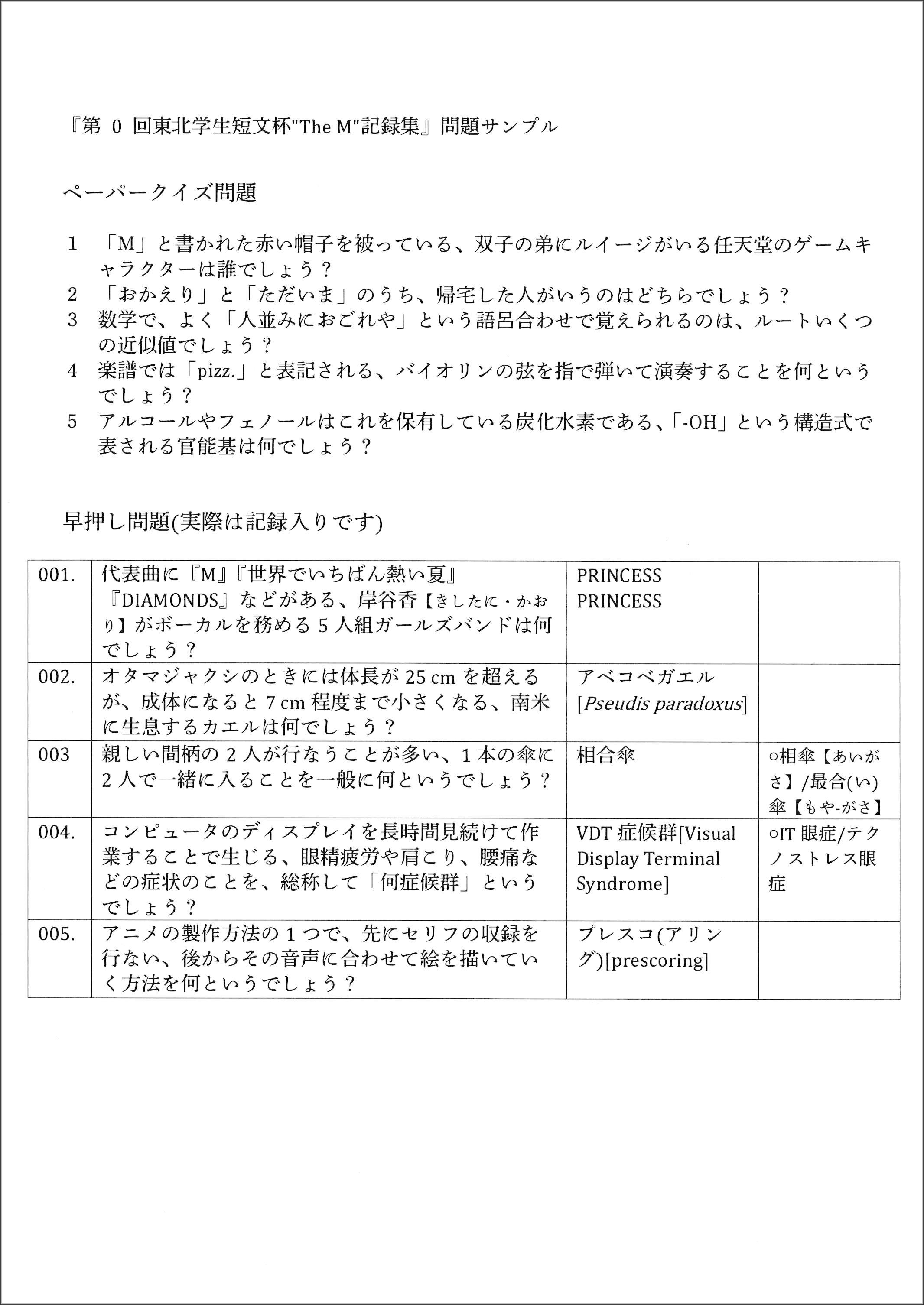 C12121482
